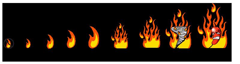 heatflames
